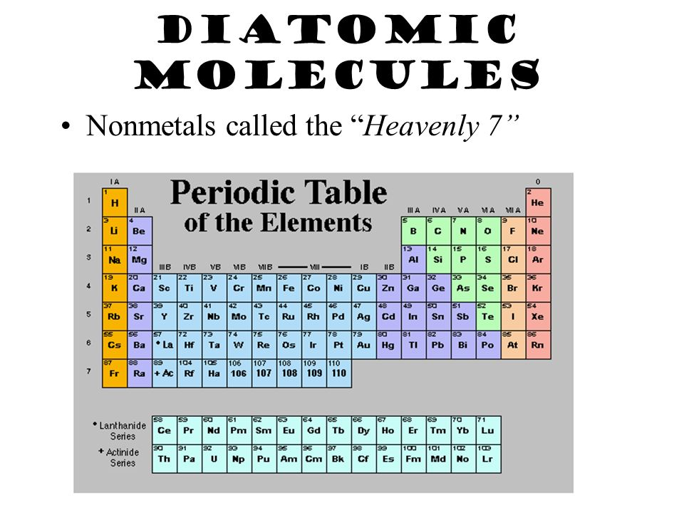 Diatomic Molecules Some elements exist in nature as covalent bonds. Composed of only 2 atoms