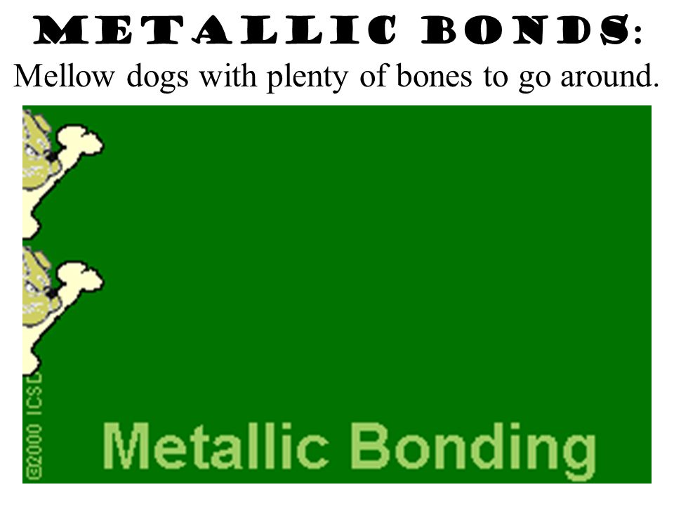 Metallic Bond Formed between atoms of metallic elements Metal atoms become cations surrounded by a pool of electrons Good conductors at all states, lustrous, very high melting points Examples; Na, Fe, Al, Au, Co
