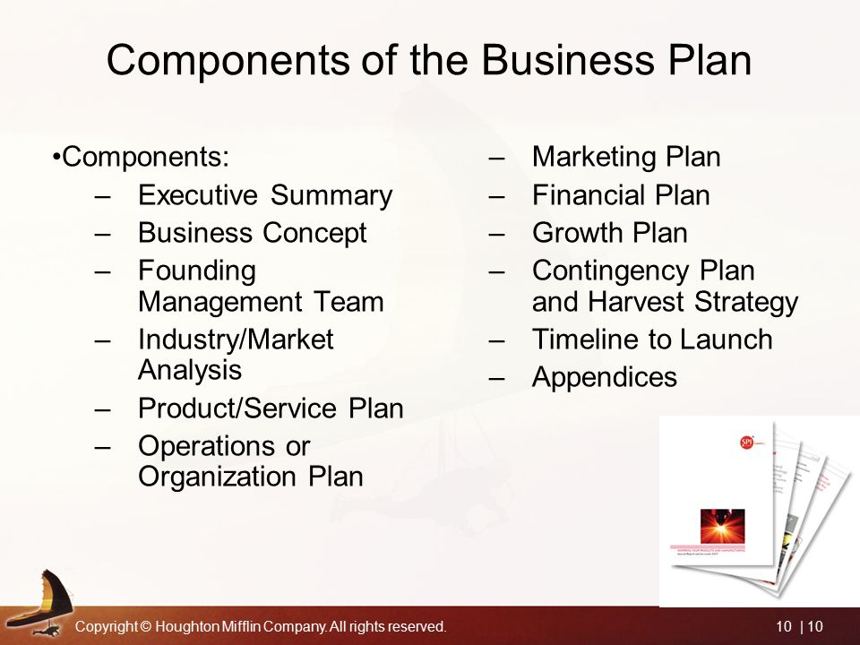 main components of a business plan