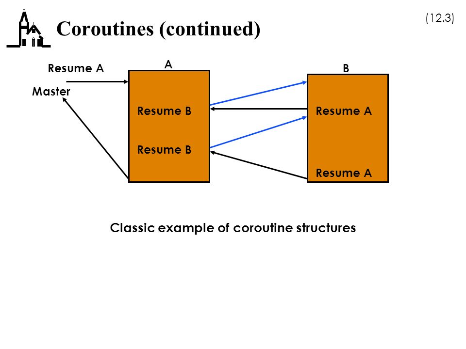 12 1 coen concurrency and exceptions coroutines physical and