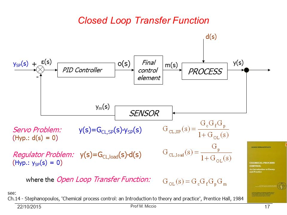 Open and closed loop transfer functions  BIBO stability by M
