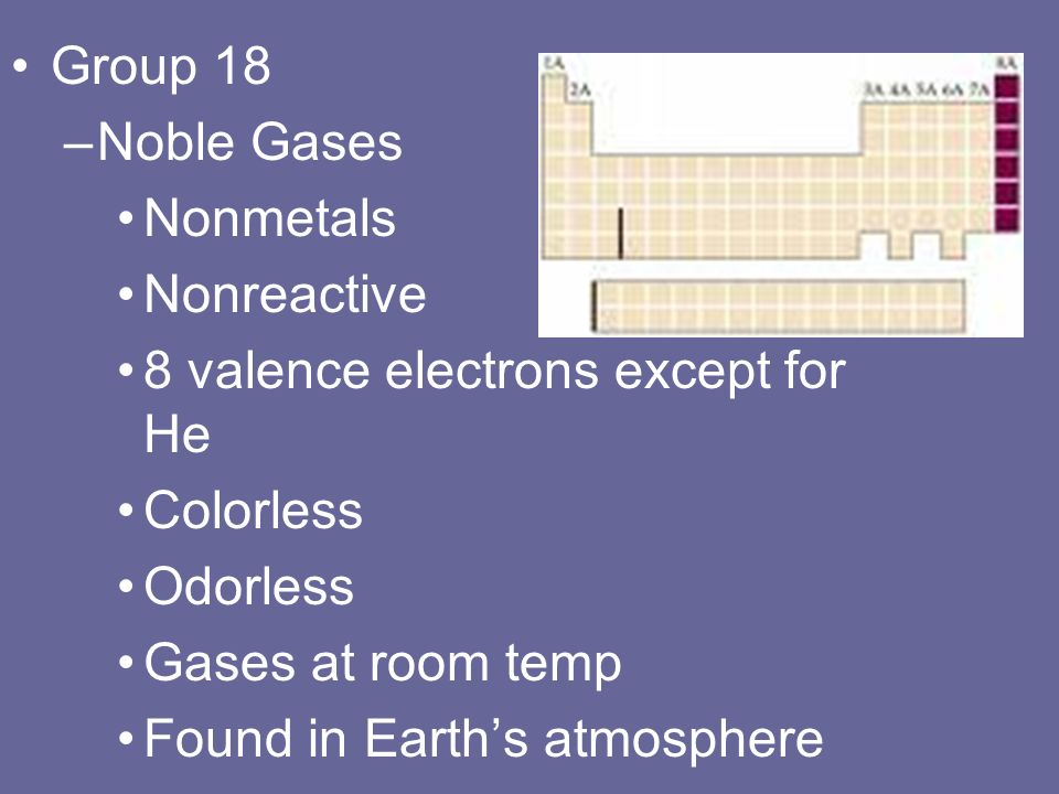 Group 18 –Noble Gases Nonmetals Nonreactive 8 valence electrons except for He Colorless Odorless Gases at room temp Found in Earth's atmosphere