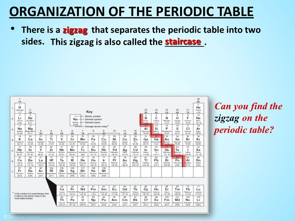 Periodic table staircase images periodic table of elements list by a man named who was a russian chemist and inventor it was urtaz Images