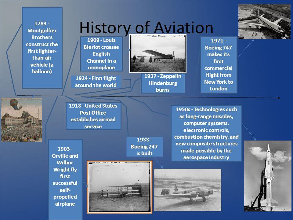 Aviation Ryan Flanagan  History of Aviation Montgolfier