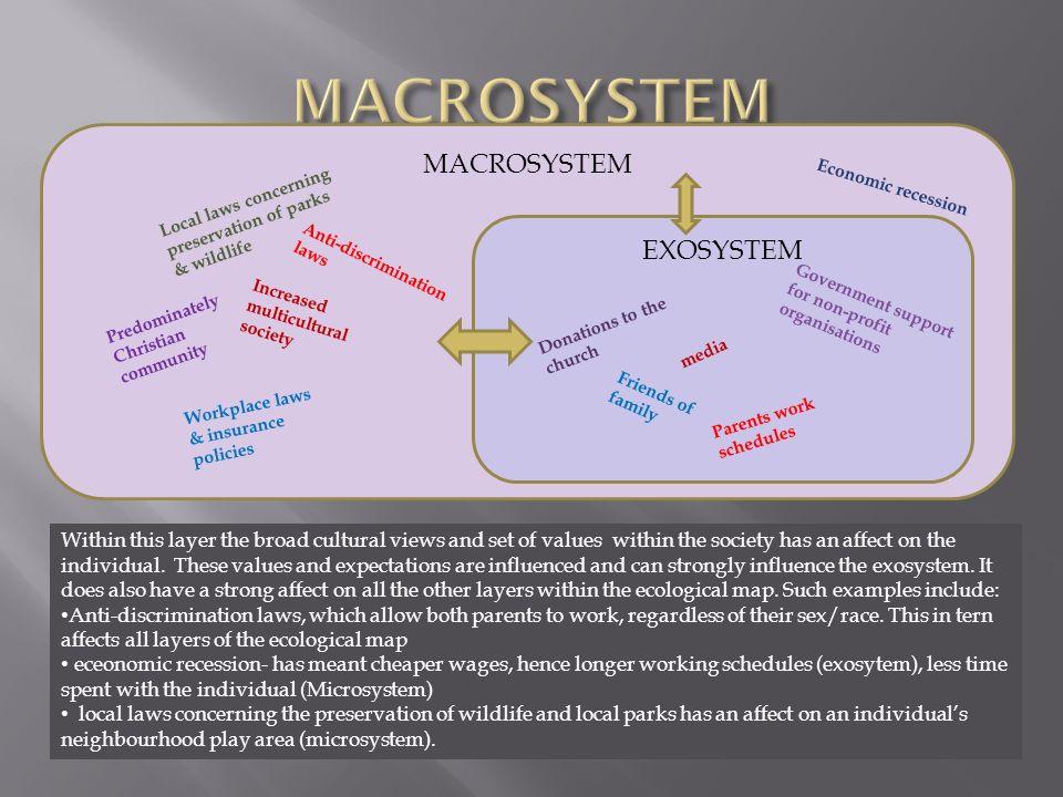 Macrosystem Exosystem Mesosystem Microsystem Individual Ppt Download