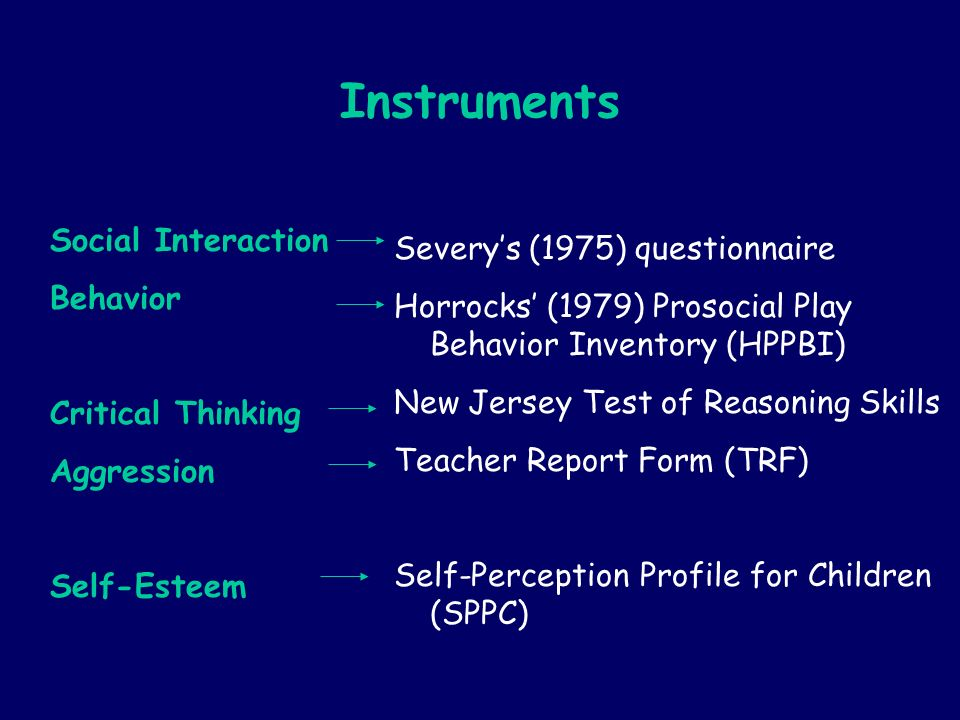 self perception inventory test