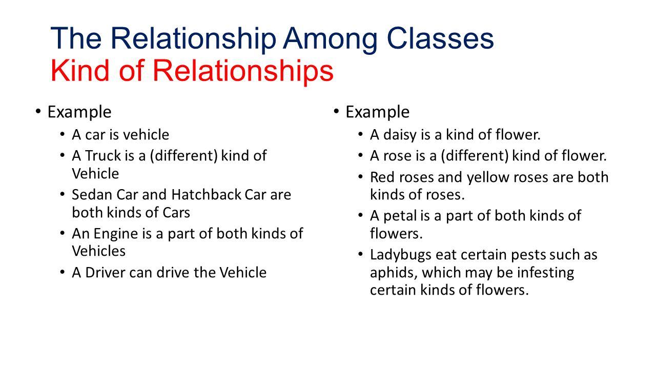 kinds of relationship
