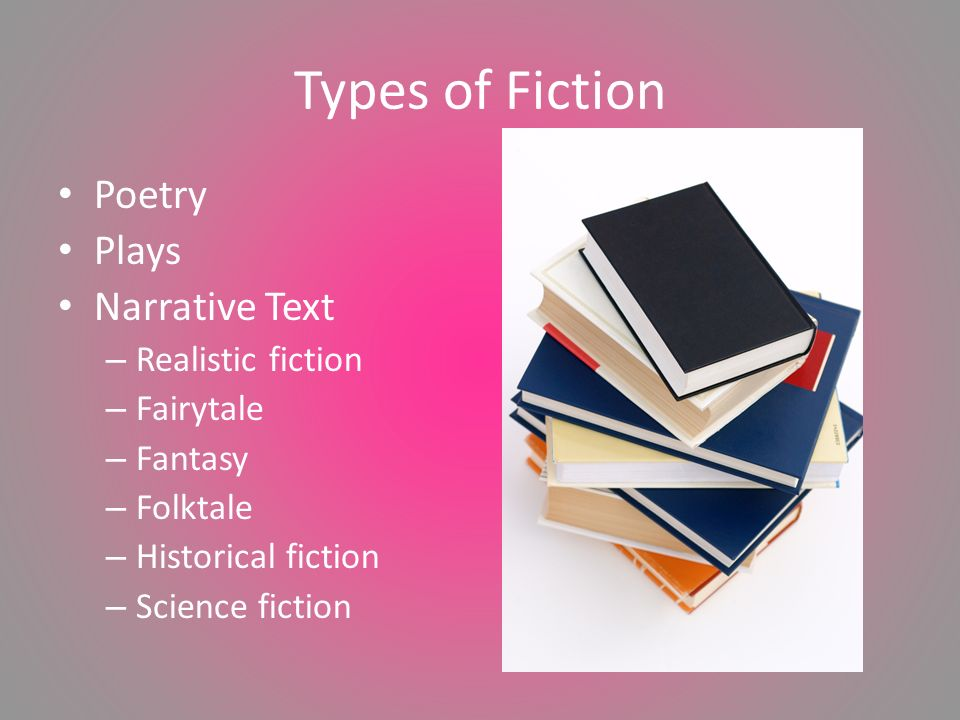 Types of Fiction Poetry Plays Narrative Text – Realistic fiction – Fairytale – Fantasy – Folktale – Historical fiction – Science fiction