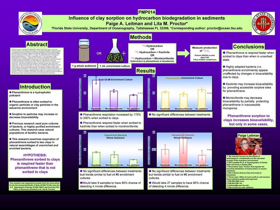 Design tips how to create a research poster libguides at.