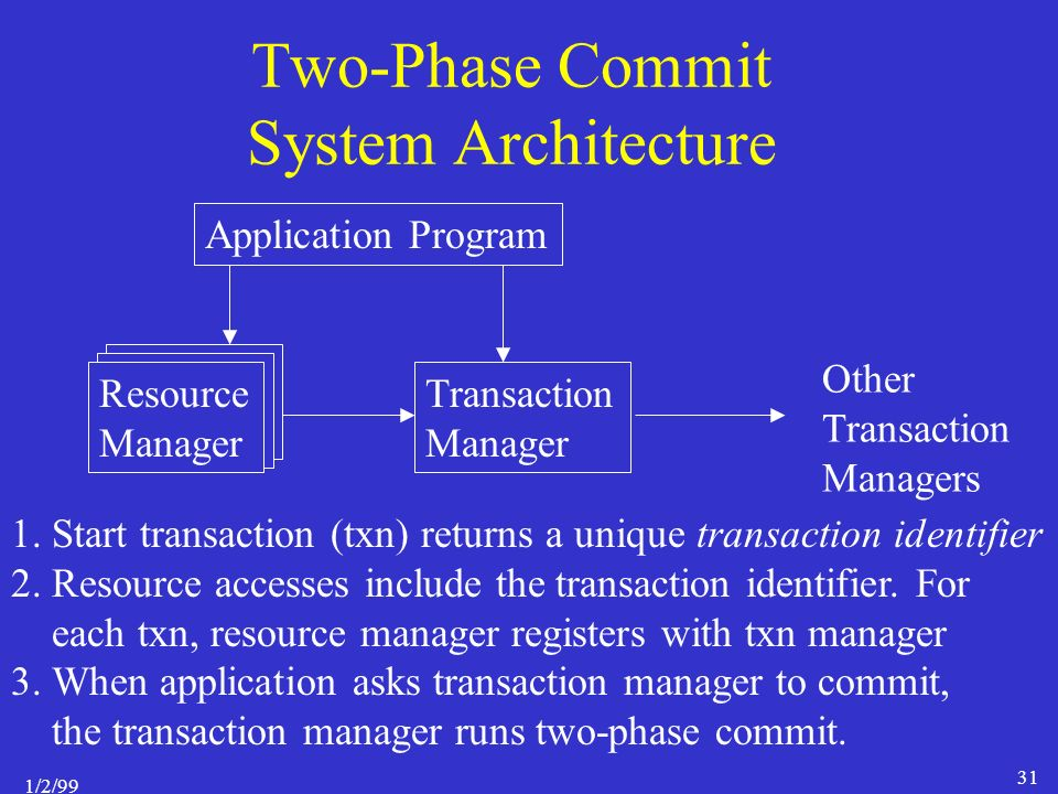 1/2/99 31 Two-Phase Commit System Architecture Resource Manager Transaction Manager Application Program Other Transaction Managers 1.