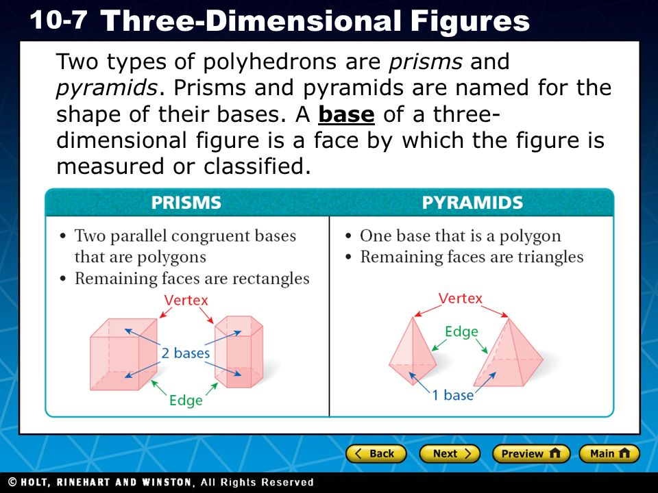 Holt CA Course Three-Dimensional Figures Two types of polyhedrons are prisms and pyramids.