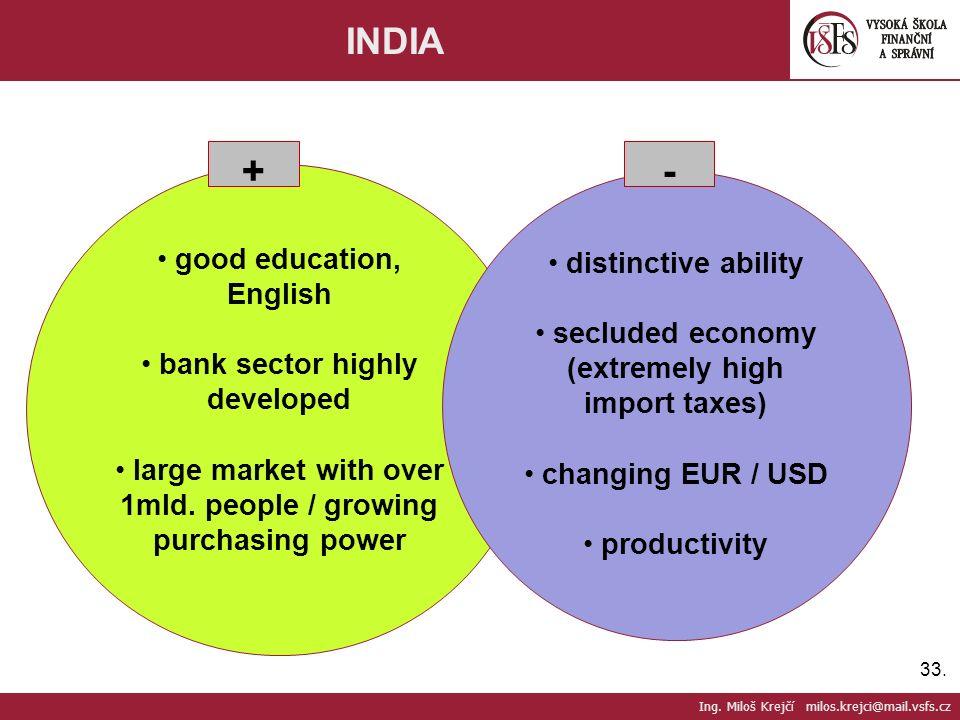 India Ing