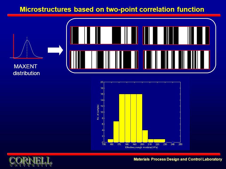 Materials Process Design and Control Laboratory Sethuraman