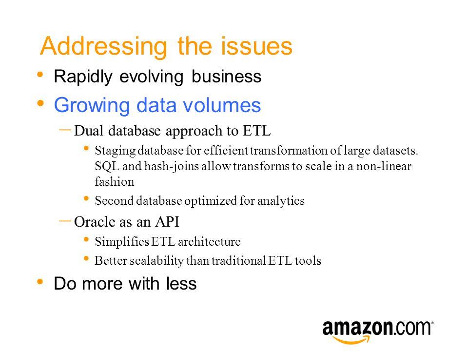 The Oracle9i Multi-Terabyte Data Warehouse Jeff Parker