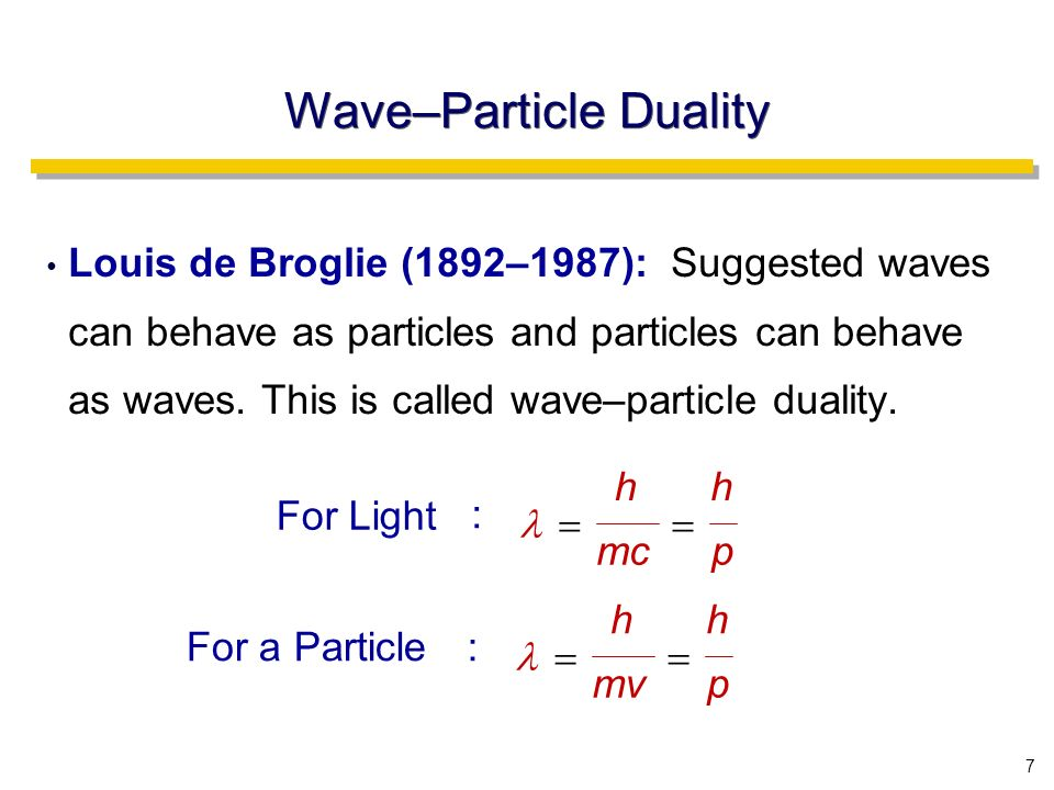 7 Wave–Particle Duality Louis de Broglie (1892–1987): Suggested waves can behave as particles and particles can behave as waves.