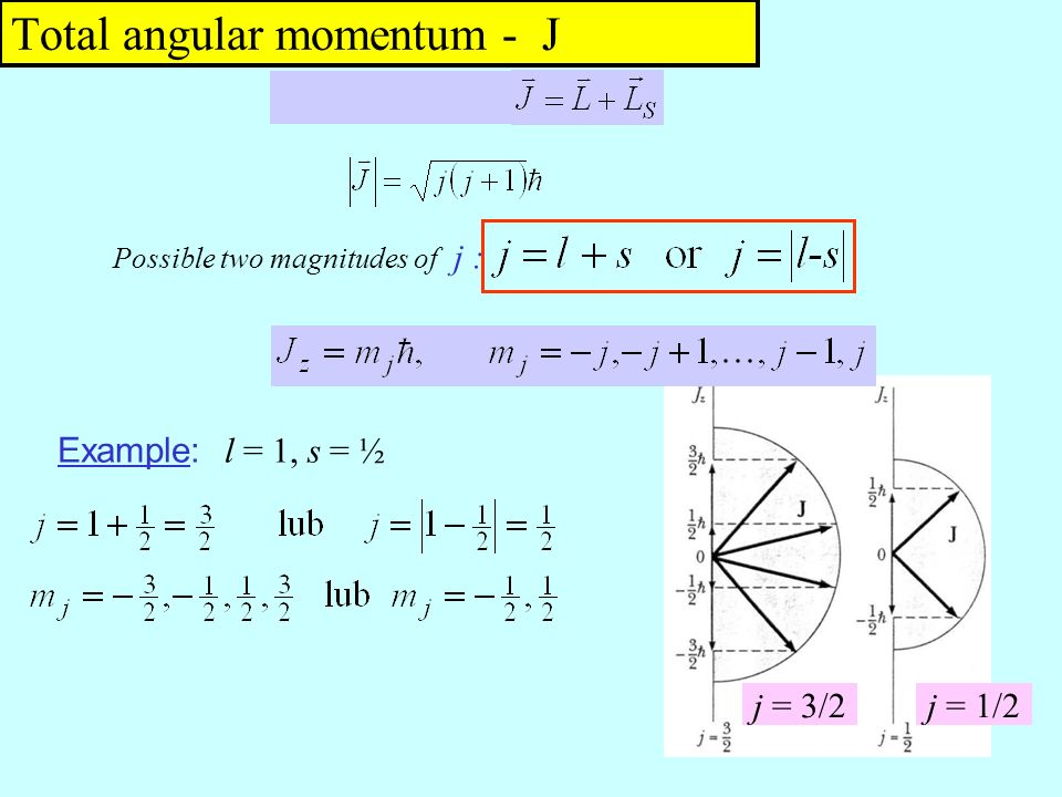 Example: l = 1, s = ½ j = 3/2j = 1/2 Possible two magnitudes of j : Total angular momentum - J
