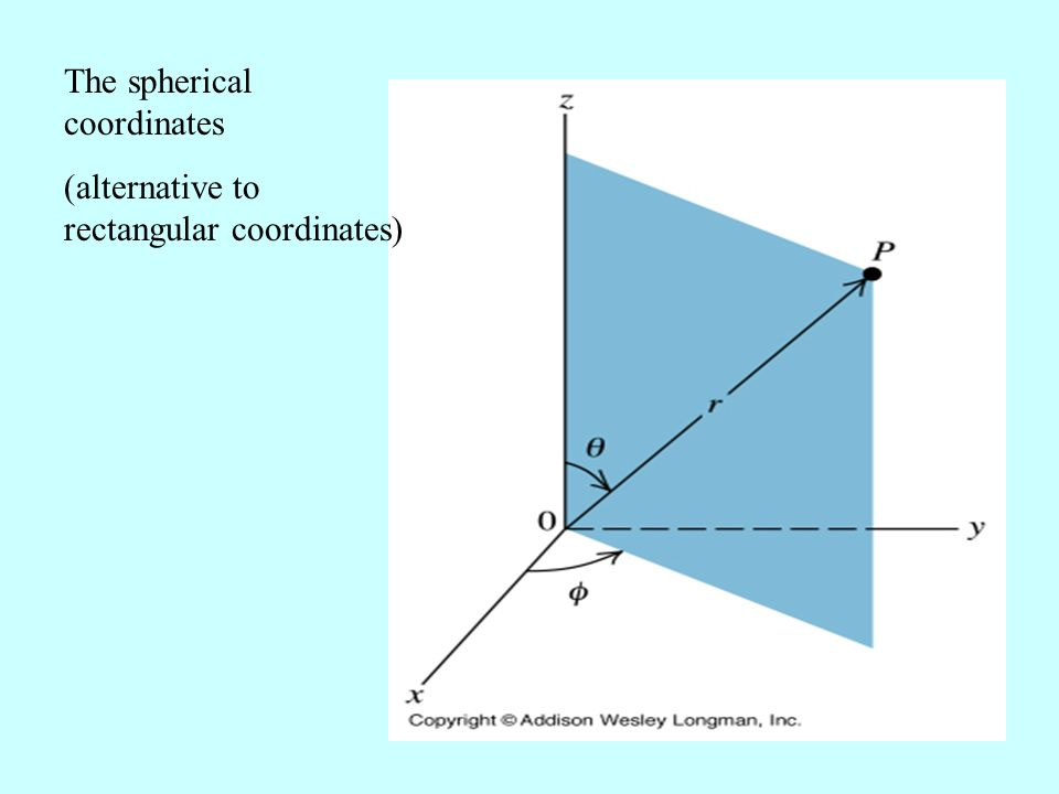 The spherical coordinates (alternative to rectangular coordinates)