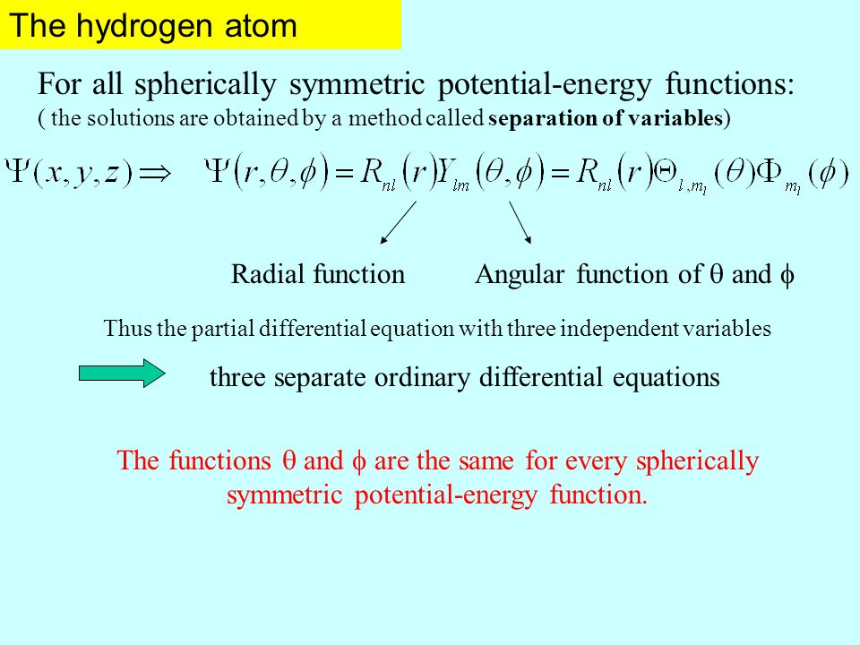 For all spherically symmetric potential-energy functions: ( the solutions are obtained by a method called separation of variables) Radial function Angular function of  and  The hydrogen atom The functions  and  are the same for every spherically symmetric potential-energy function.