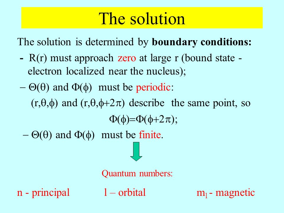 The solution The solution is determined by boundary conditions: - R(r) must approach zero at large r (bound state - electron localized near the nucleus);  and  must be periodic: (r,  and  (r,  describe the same point, so   and  must be finite.