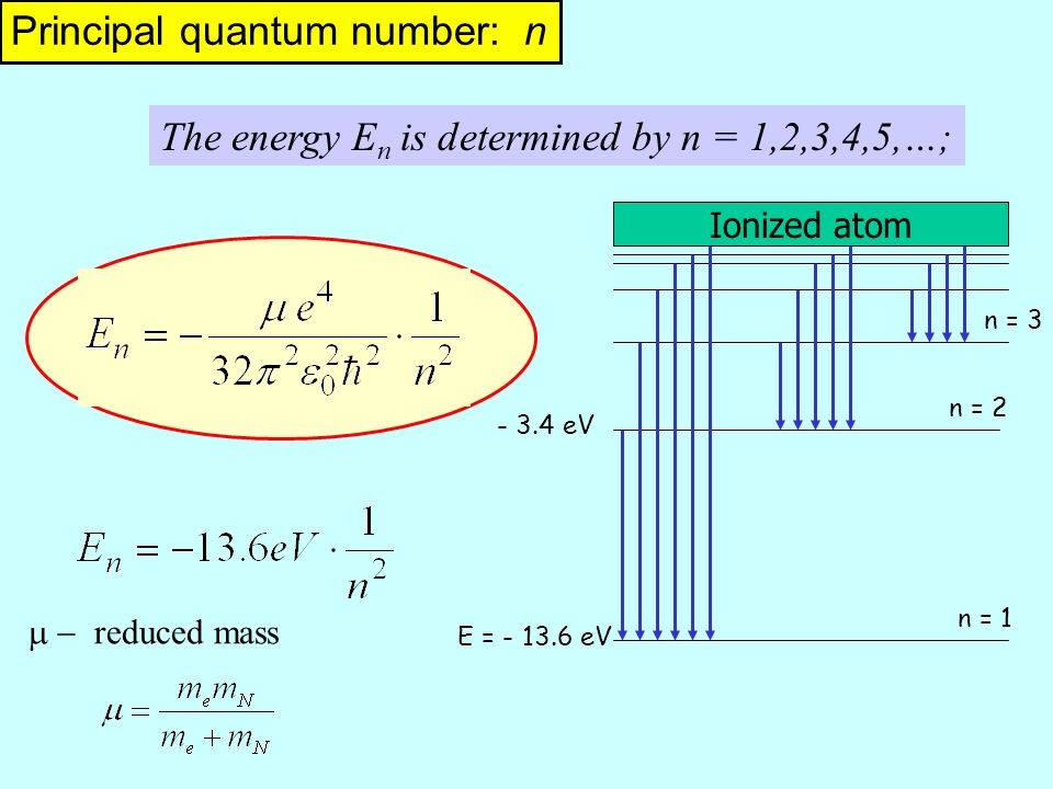 Principal quantum number: n The energy E n is determined by n = 1,2,3,4,5,…; E = eV eV Ionized atom n = 1 n = 2 n = 3  reduced mass