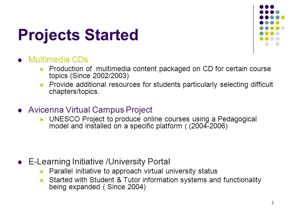 multimedia topics