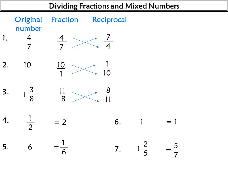 Multiplying Fraction and Mixed Numbers..