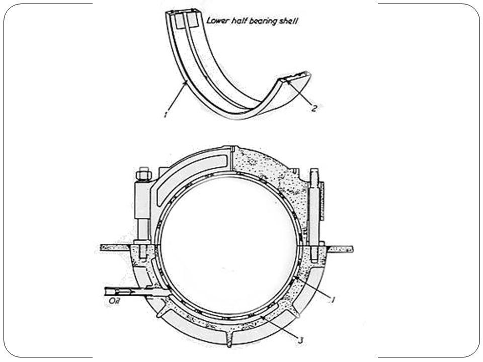 Crankshaftmain Bearings Shaft Alignment