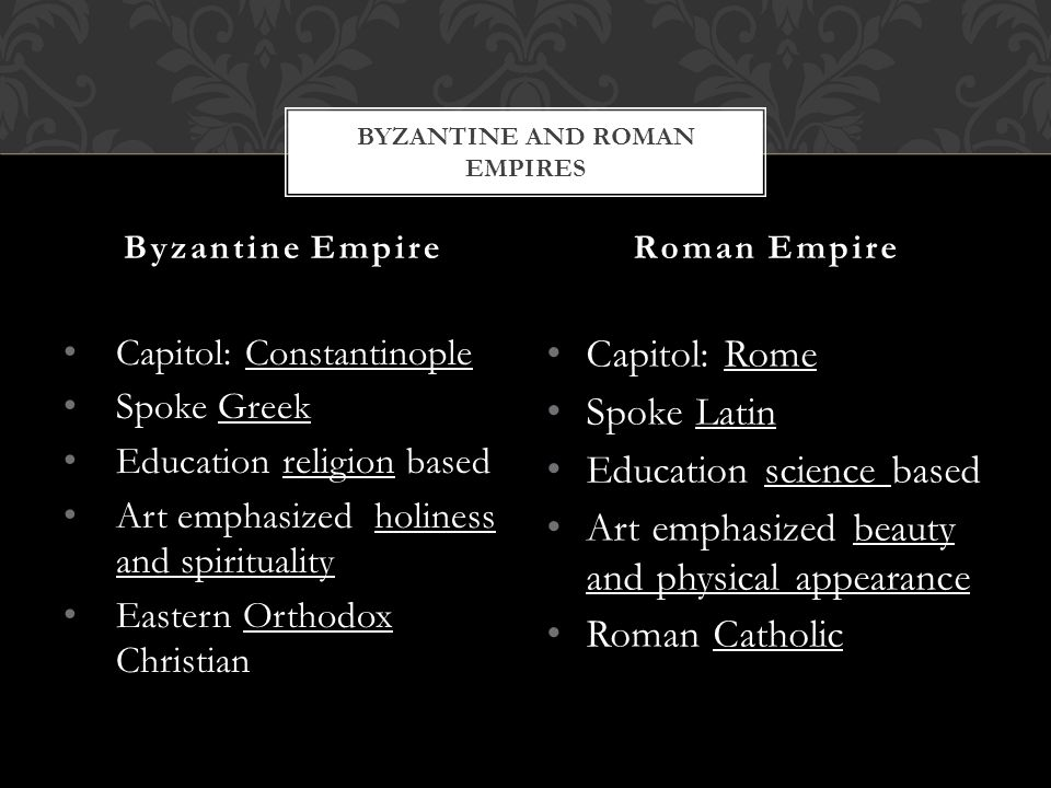 Capitol: Constantinople Spoke Greek Education religion based Art emphasized holiness and spirituality Eastern Orthodox Christian Capitol: Rome Spoke Latin Education science based Art emphasized beauty and physical appearance Roman Catholic Byzantine EmpireRoman Empire BYZANTINE AND ROMAN EMPIRES
