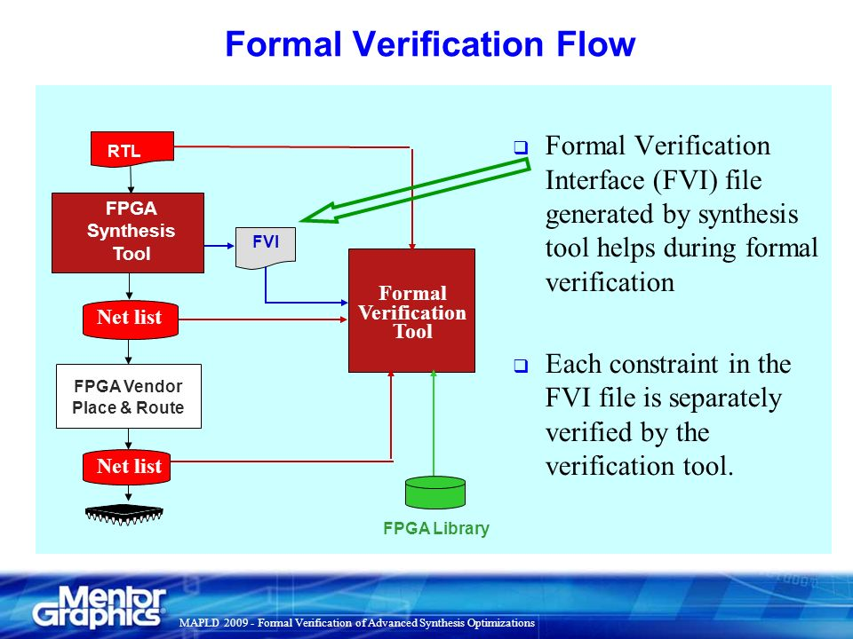 FORMAL VERIFICATION OF ADVANCED SYNTHESIS OPTIMIZATIONS