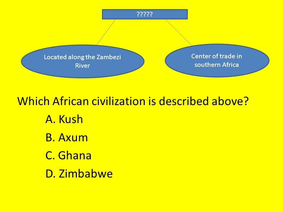 Which African civilization is described above. A.