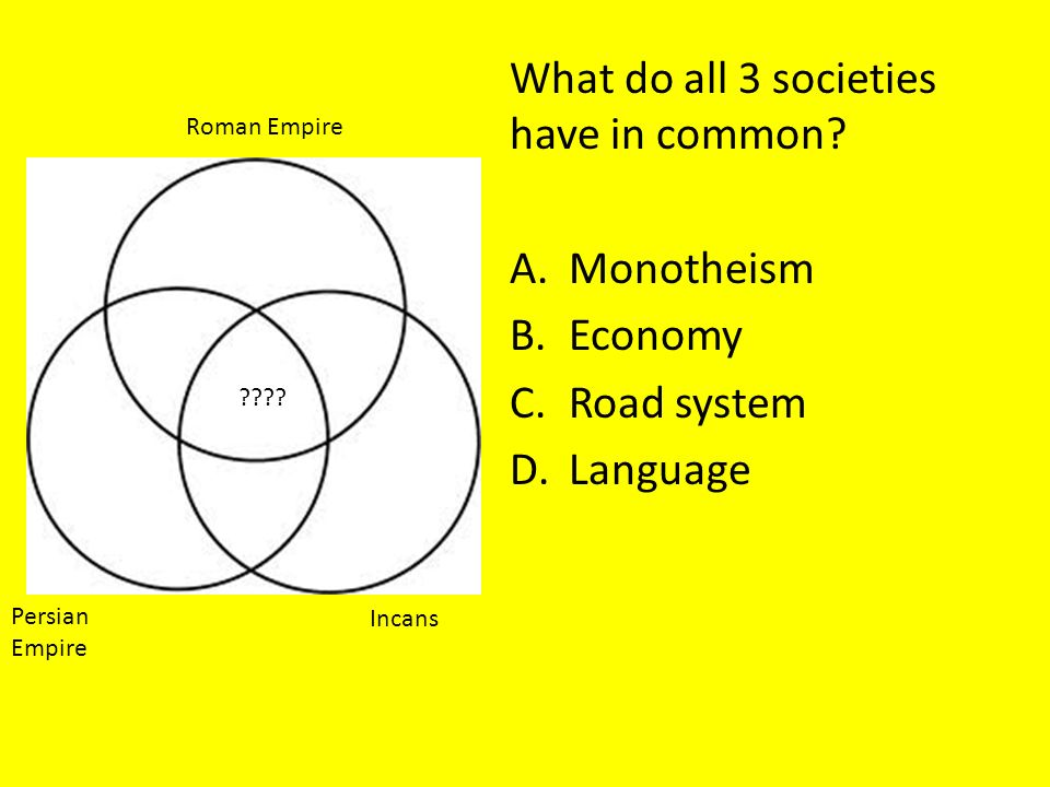What do all 3 societies have in common.