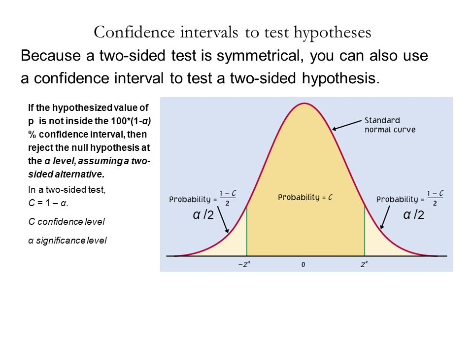 Confidence intervals to test hypotheses Because a two-sided test is symmetrical, you can also use a confidence interval to test a two-sided hypothesis.