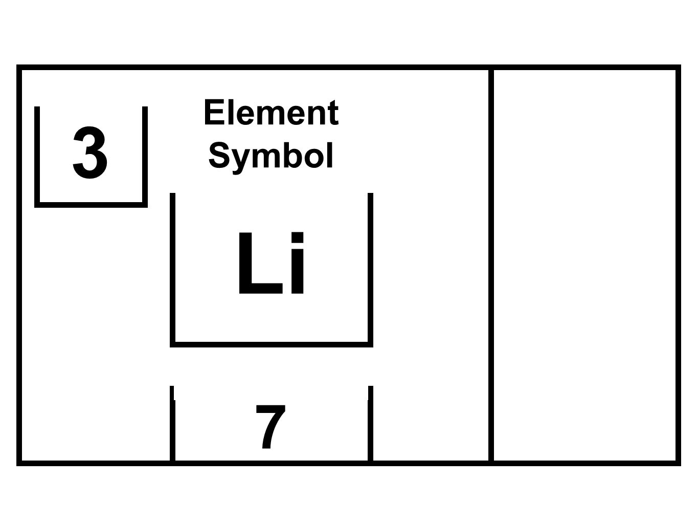 My Element Foldable For Lithium As An Example Element Symbol Li