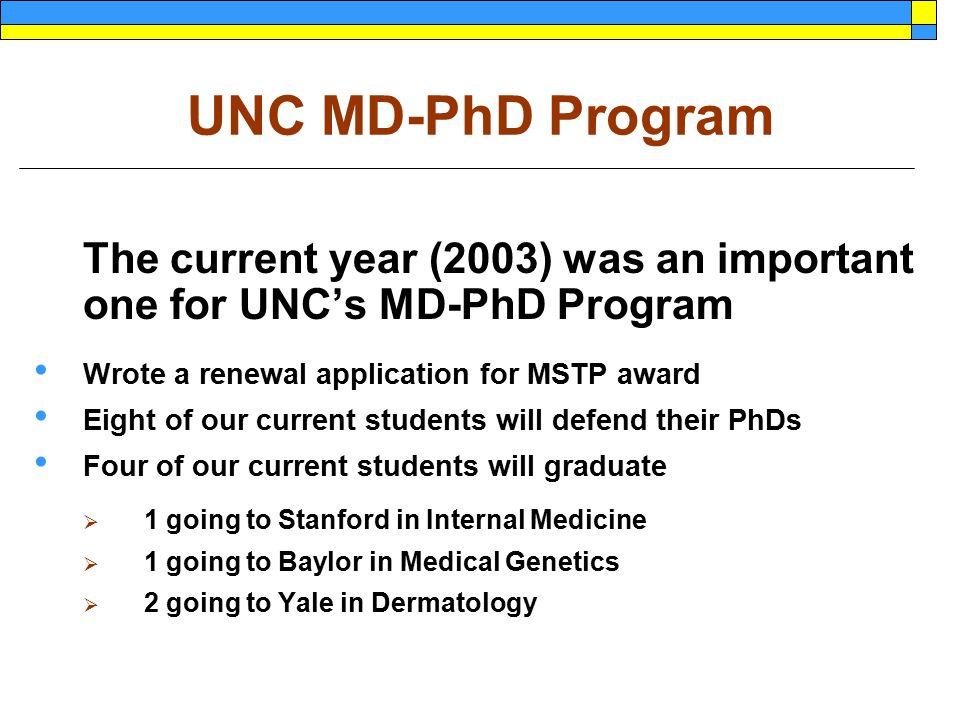 Mentored Research & Professional Development Eugene P