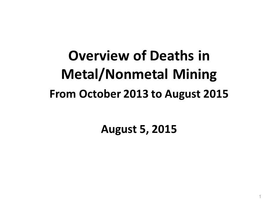 Deaths in August 2015