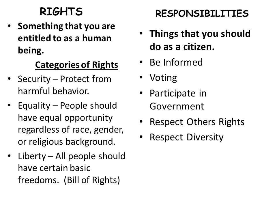 CIVICS The study of the rights, duties, and responsibilities of ...