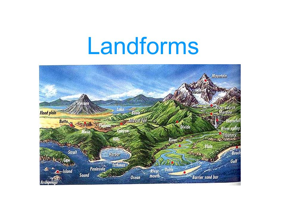 Landforms A Landform Is A Natural Feature Of The Earths Surface