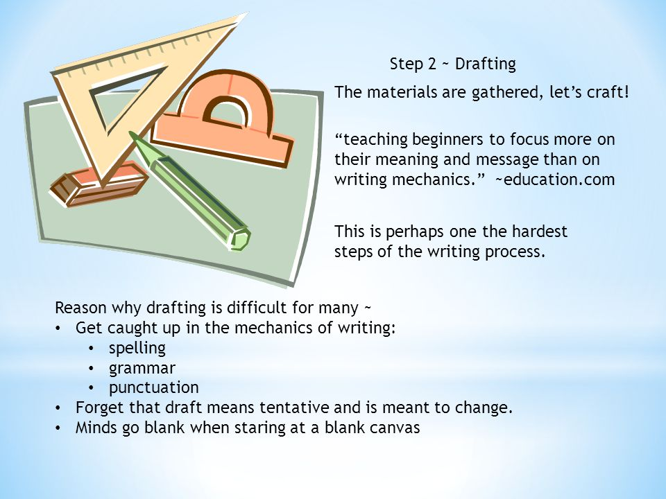what is meant by drafting