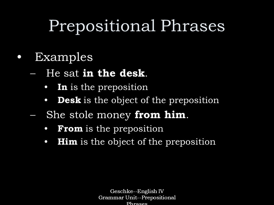 Geschke--English IV Grammar Unit--Prepositional Phrases Prepositional Phrases Examples –He sat in the desk.