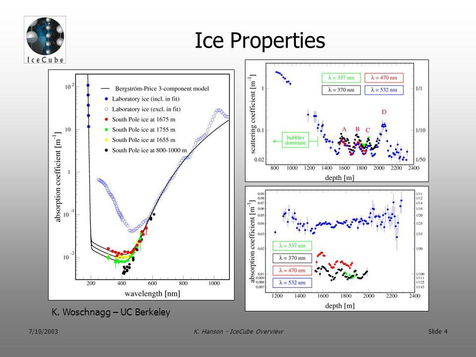 An Overview of the IceCube Neutrino Telescope Kael Hanson