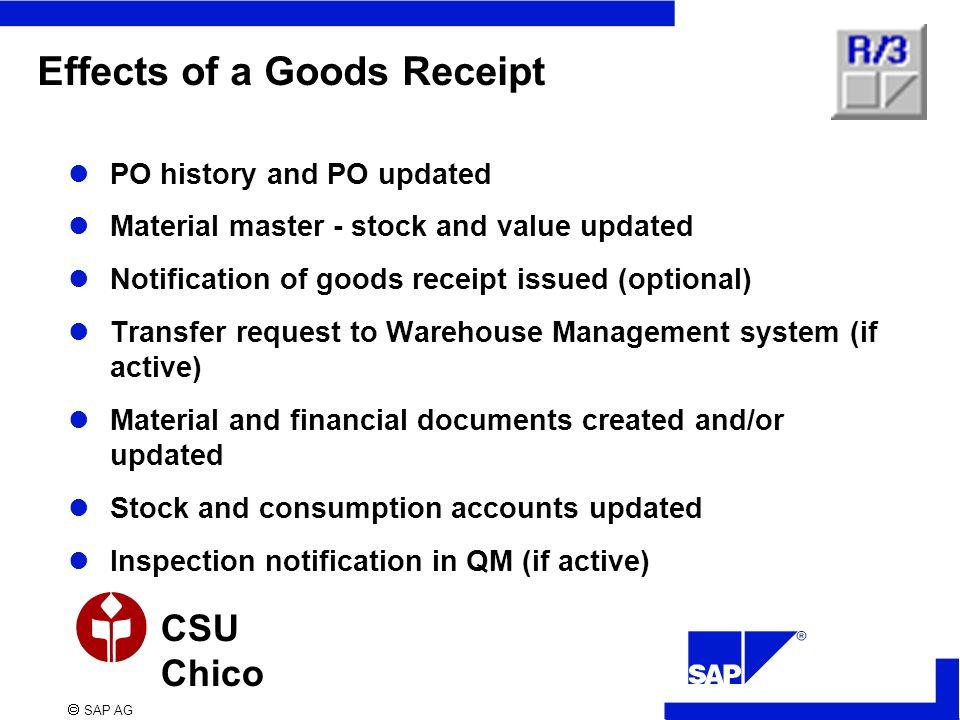 SAP AG CSU Chico 1 SAP Lecture 1 Copyright Raymond F  Boykin