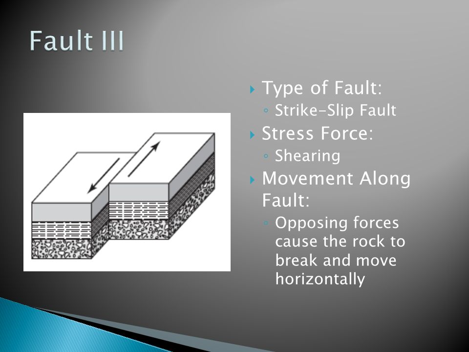  Type of Fault: ◦ Strike-Slip Fault  Stress Force: ◦ Shearing  Movement Along Fault: ◦ Opposing forces cause the rock to break and move horizontally