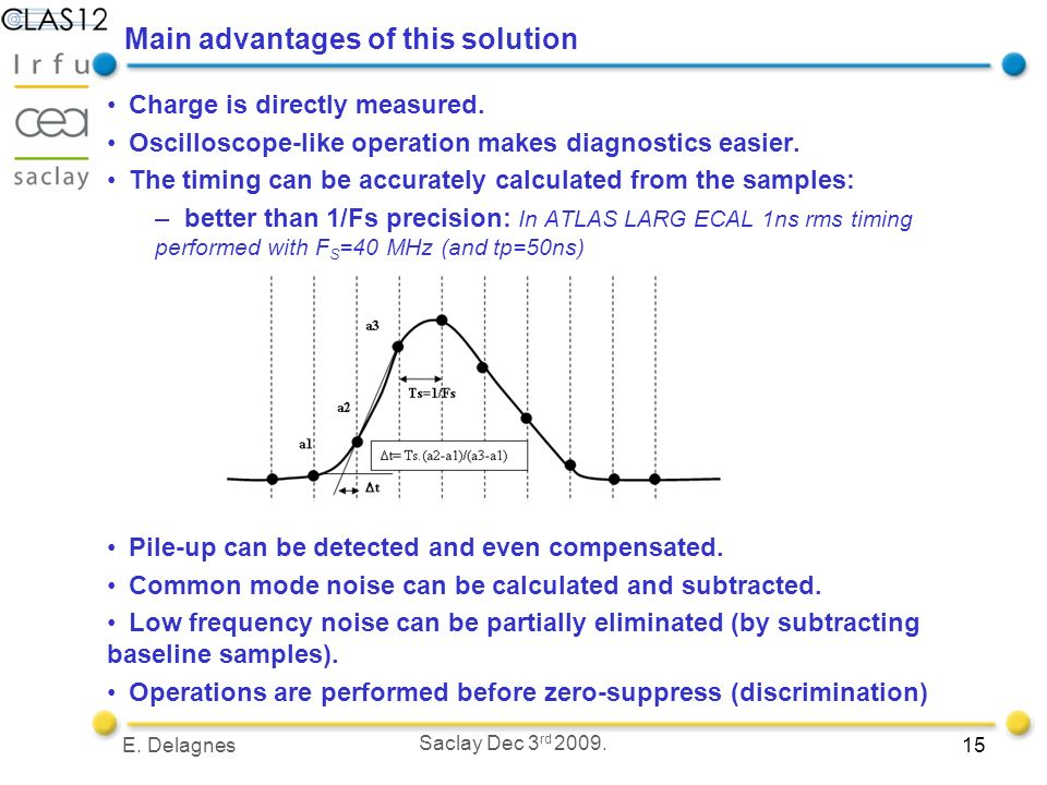 15E. Delagnes Saclay Dec 3 rd Main advantages of this solution Charge is directly measured.