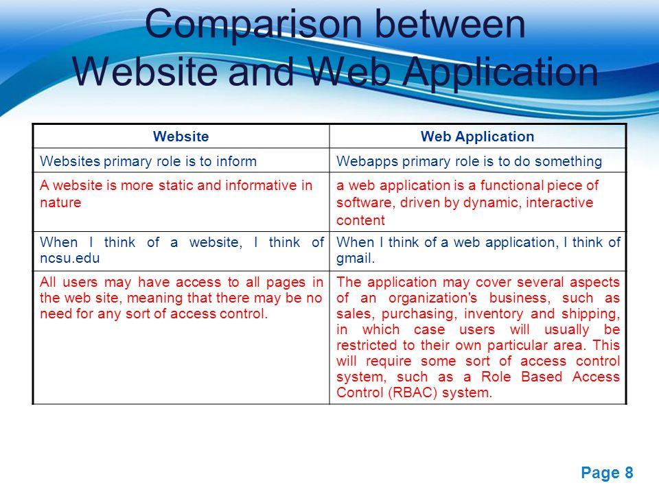 Page 1 Unit 1 Basics Of Web Design  Page 2 Topics Website Web