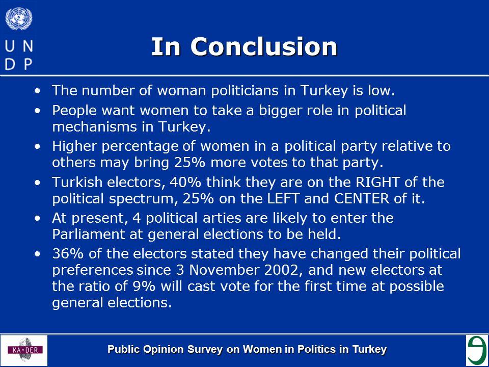 role of women in politics