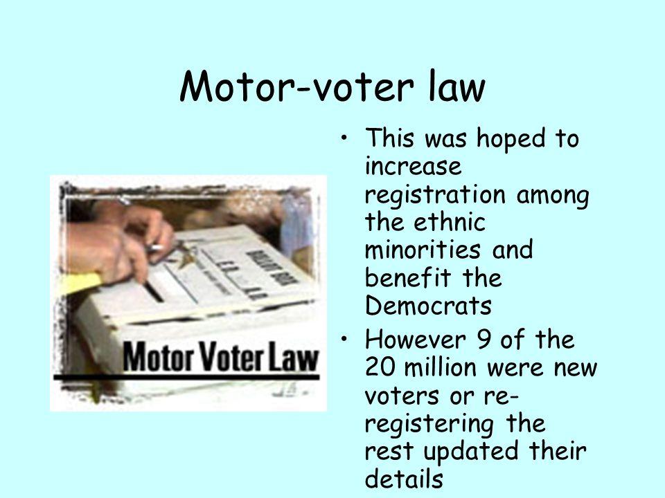 8 Motor-voter law ...