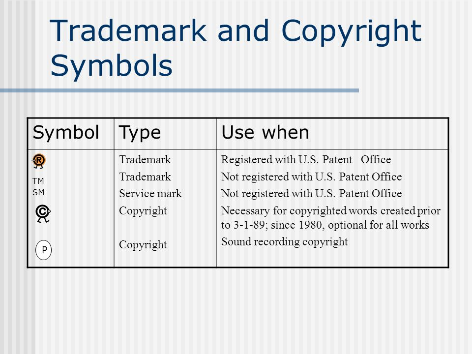 Copyright Trademark Registered Symbols Image Collections Meaning