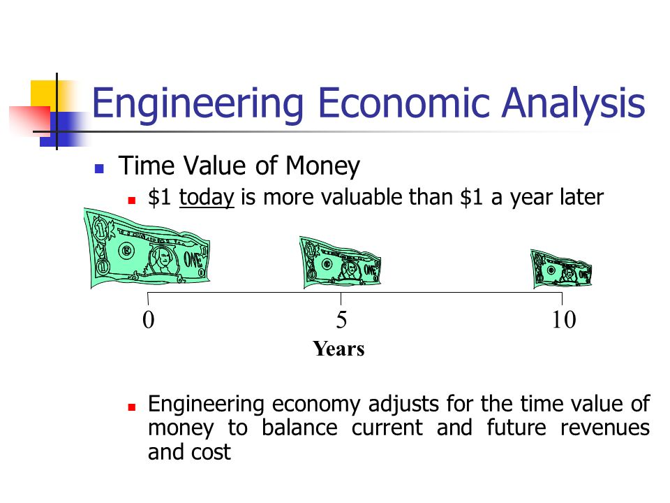 2 Engineering Economic Ysis Time Value Of Money 1 Today