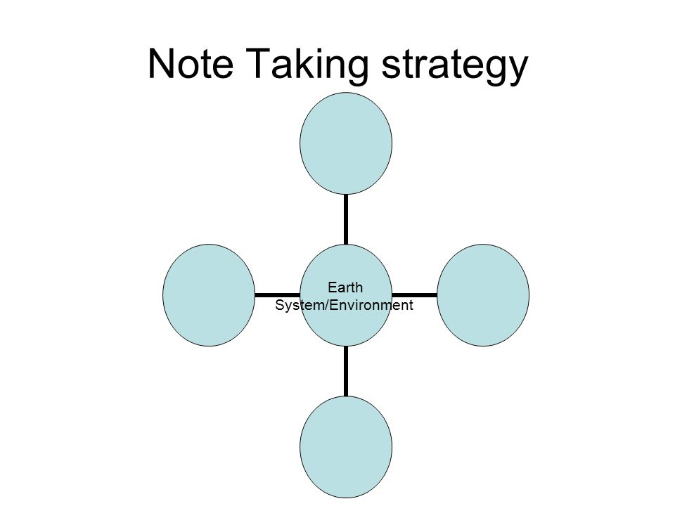 Note Taking strategy Earth System/Environment