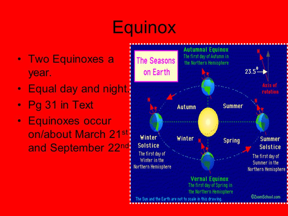 Equinox Two Equinoxes a year. Equal day and night.